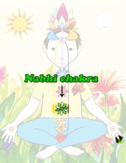 Nabhi chakra